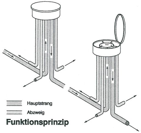 Funktionsprinzip des Wassersystems  , Kur- und Tourismusbüro Oy-Mittelberg